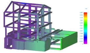 modello di calcolo strutturale agli elementi finiti di una struttura in calcestruzzo armato